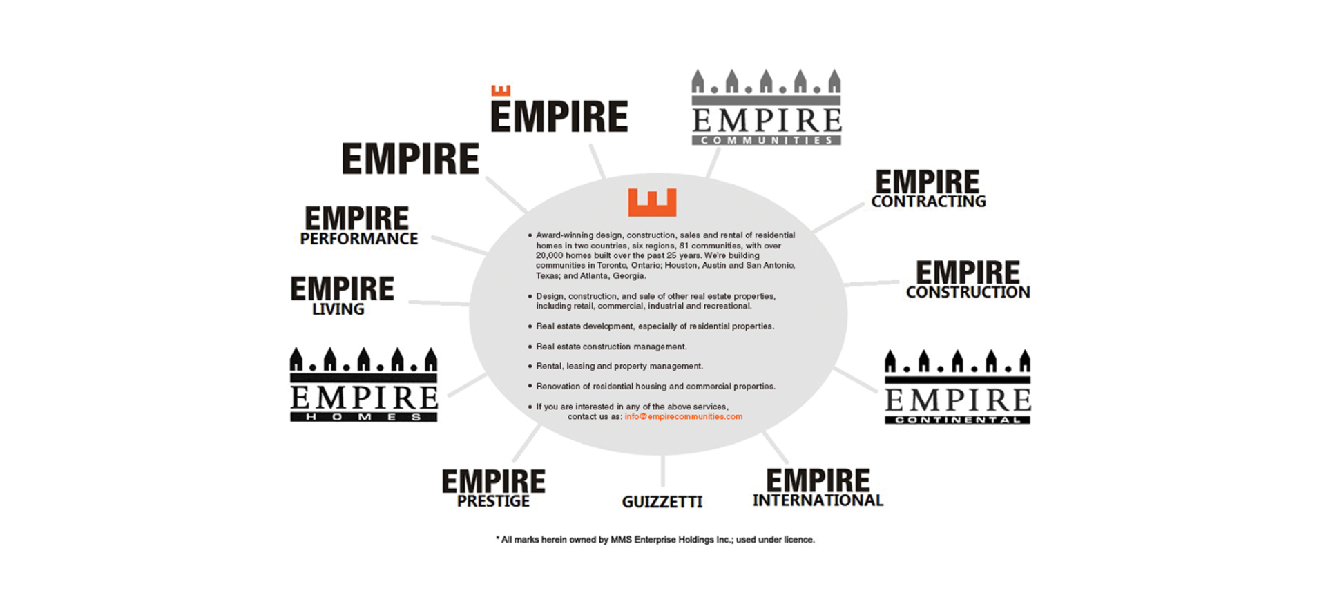 Empire At Work – Legal Trademarksimage_block-block_5ecd272ae4682